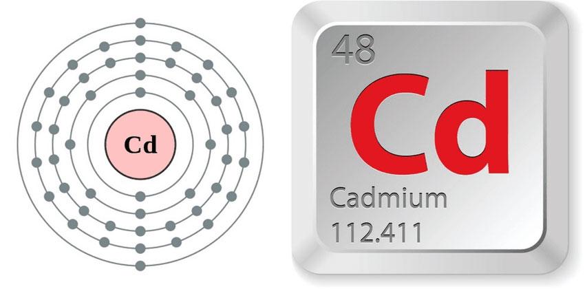 عنصر الكادميوم